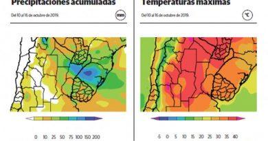 CLIMA: Seguirá la amplitud térmica, con pocas lluvias