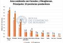 Censo Agropecuario: Córdoba, segunda productora de cereales, oleaginosas y legumbres