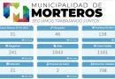 Morteros tuvo un miércoles con muchos casos confirmados – 8 Nuevos en Suardi – Ninguno en Porteña