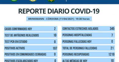Brinkmann comienza la semana con 197 casos activos – El domingo 2 positivos y 10 altas médicas
